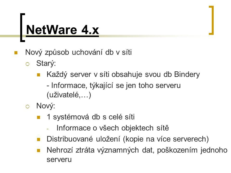 NetWare 4.x Nový způsob uchování db v síti Starý: