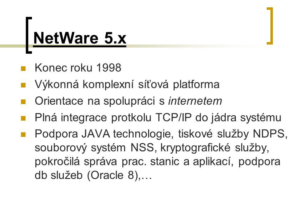 NetWare 5.x Konec roku 1998 Výkonná komplexní síťová platforma
