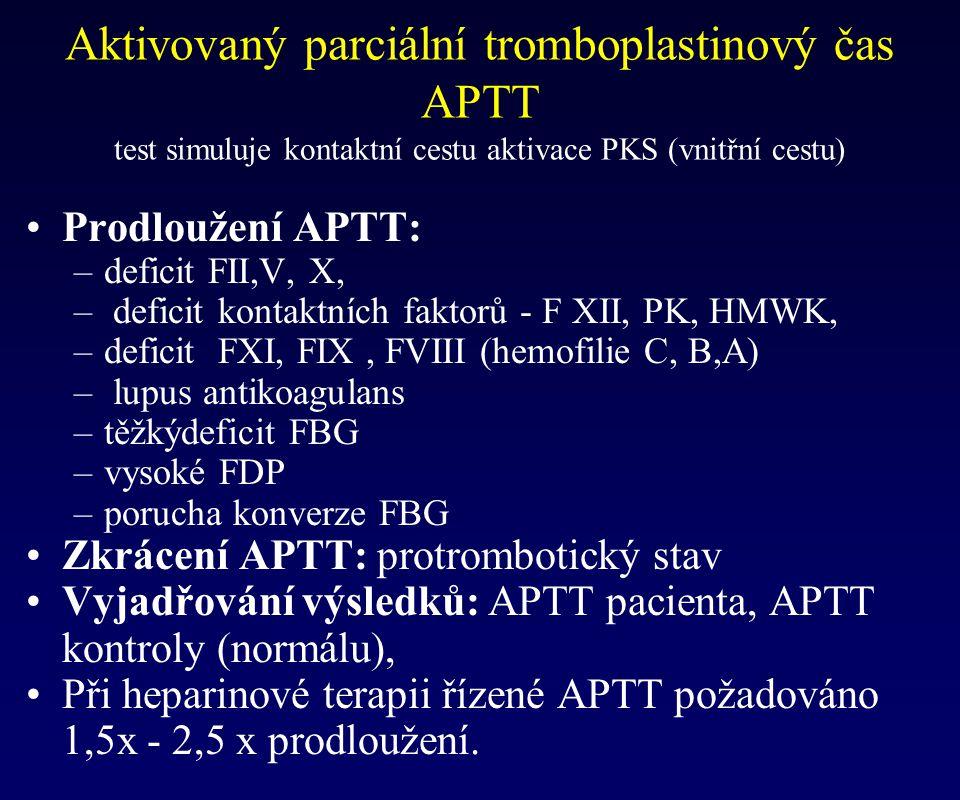 Aktivovaný parciální tromboplastinový čas APTT test simuluje kontaktní cestu aktivace PKS (vnitřní cestu)
