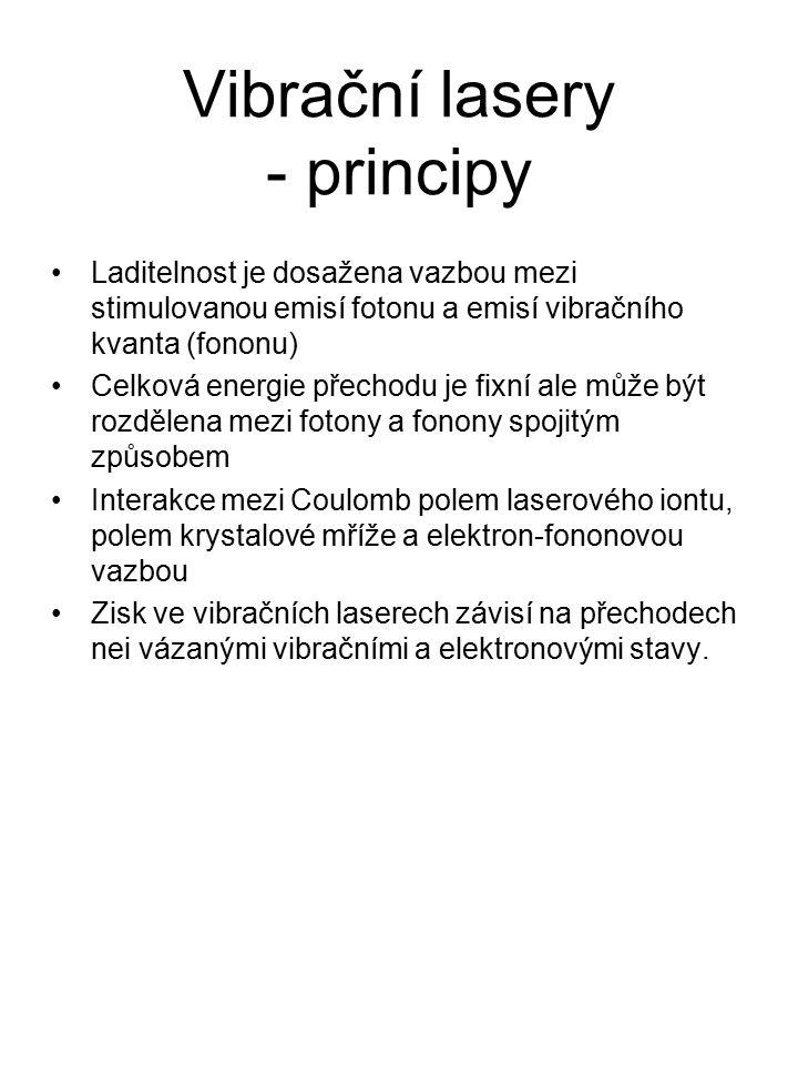 Vibrační lasery - principy