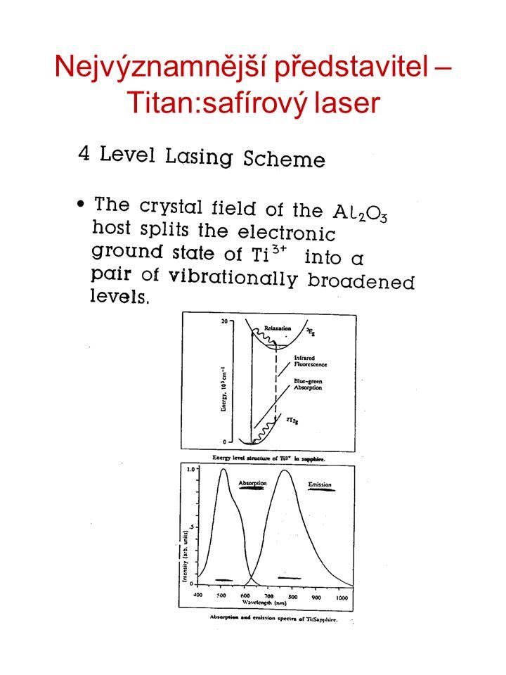 Nejvýznamnější představitel –Titan:safírový laser