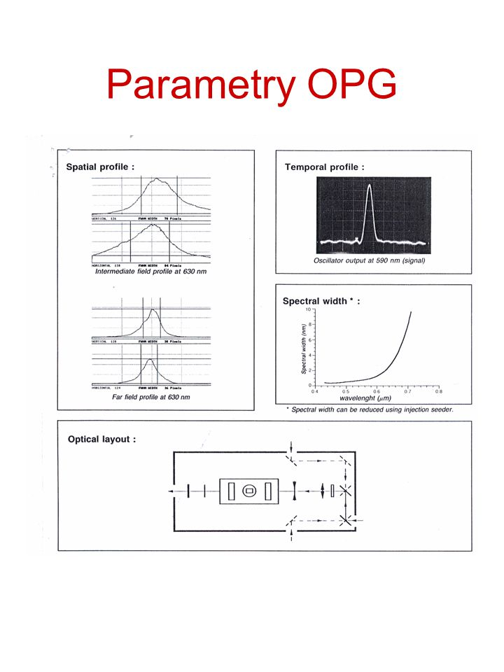 Parametry OPG