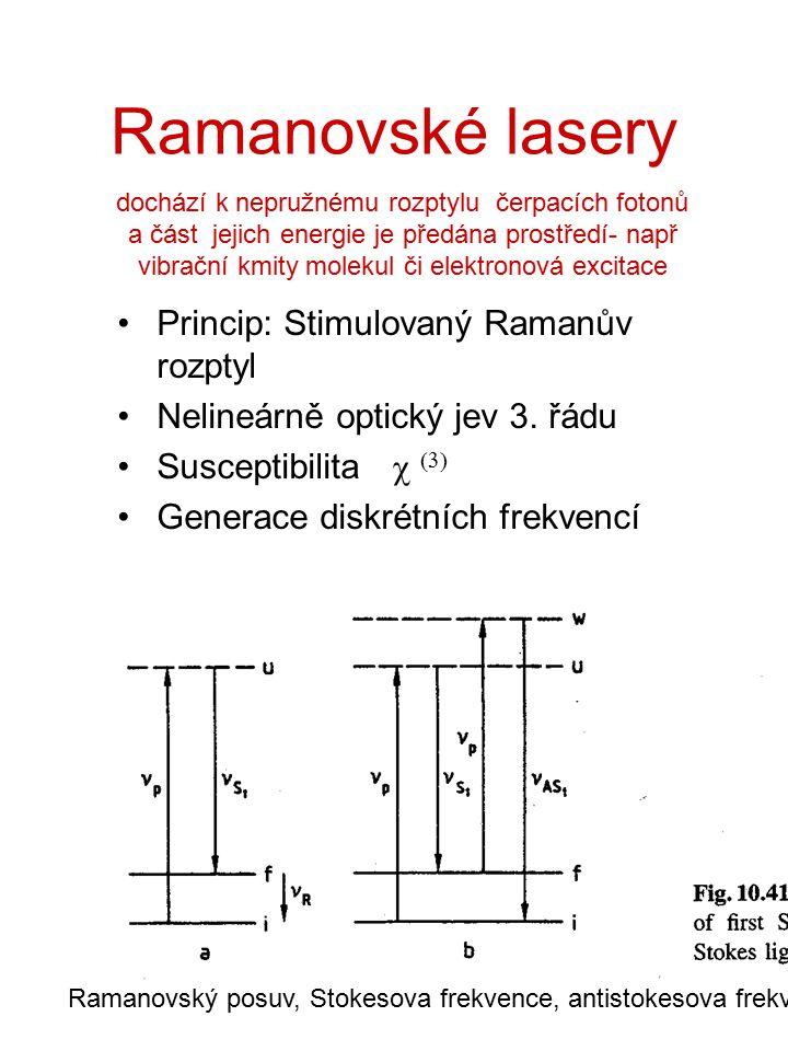 Ramanovské lasery Princip: Stimulovaný Ramanův rozptyl