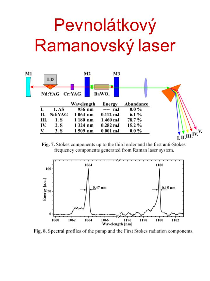 Pevnolátkový Ramanovský laser