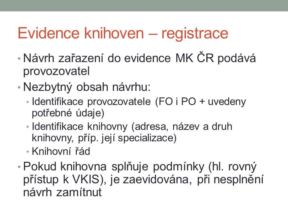 Evidence knihoven – registrace