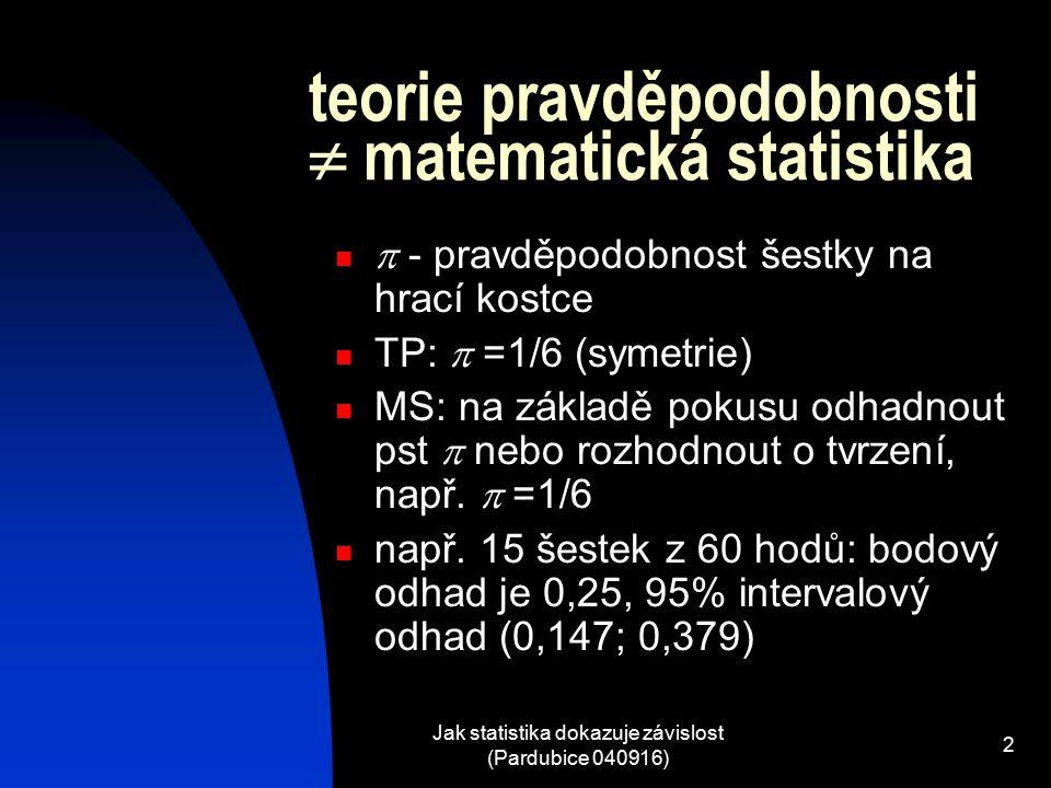 teorie pravděpodobnosti  matematická statistika