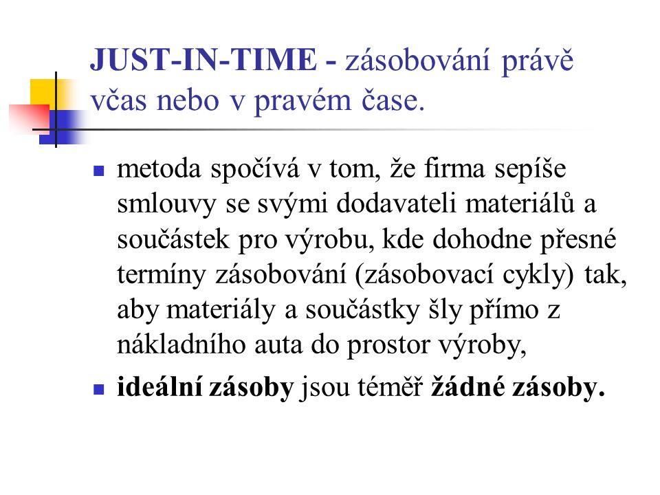 JUST-IN-TIME - zásobování právě včas nebo v pravém čase.