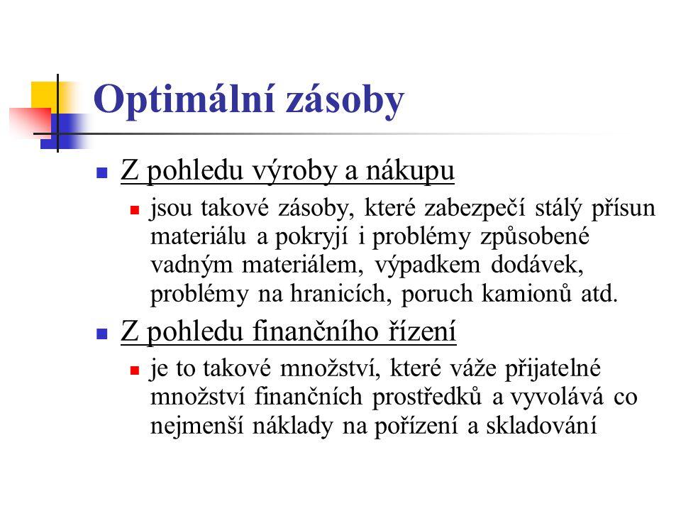 Optimální zásoby Z pohledu výroby a nákupu Z pohledu finančního řízení