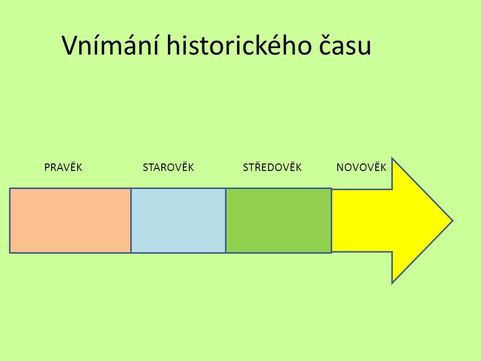 Vnímání historického času