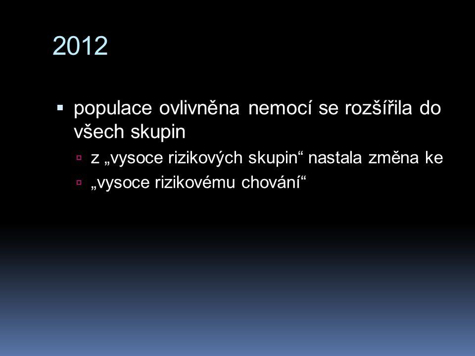 2012 populace ovlivněna nemocí se rozšířila do všech skupin