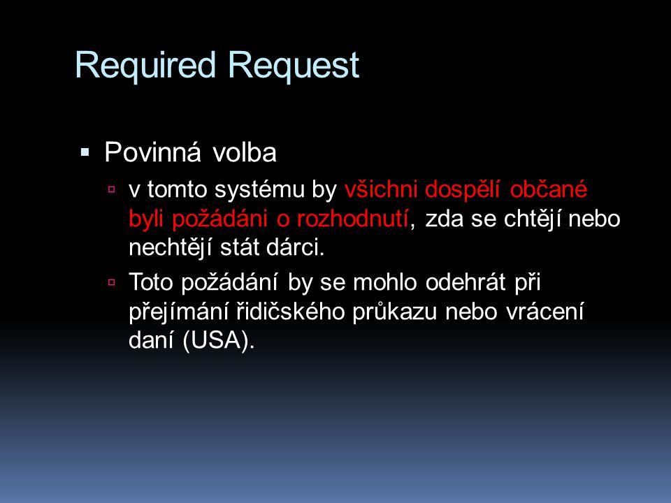 Required Request Povinná volba