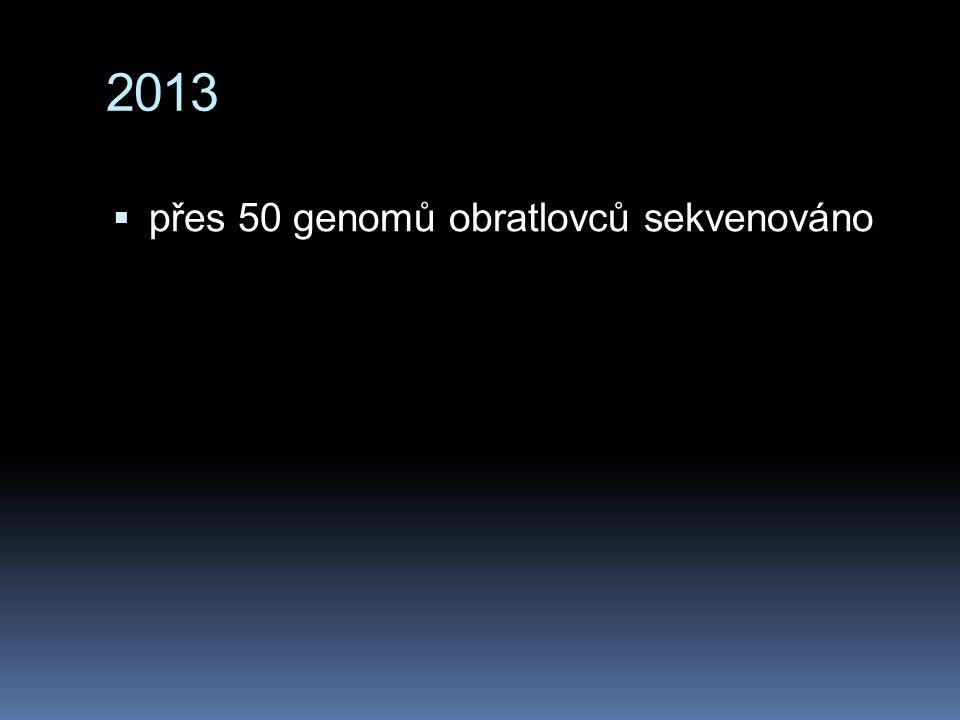 2013 přes 50 genomů obratlovců sekvenováno