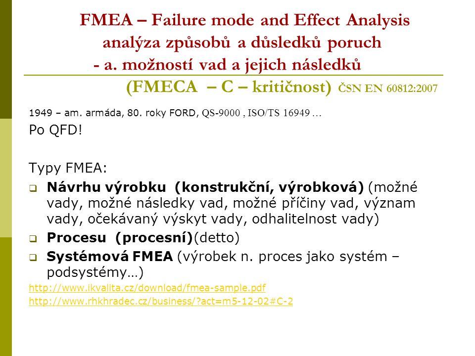 FMEA – Failure mode and Effect Analysis analýza způsobů a důsledků poruch - a. možností vad a jejich následků (FMECA – C – kritičnost) ČSN EN 60812:2007