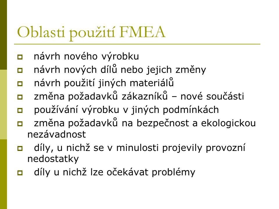 Oblasti použití FMEA návrh nového výrobku