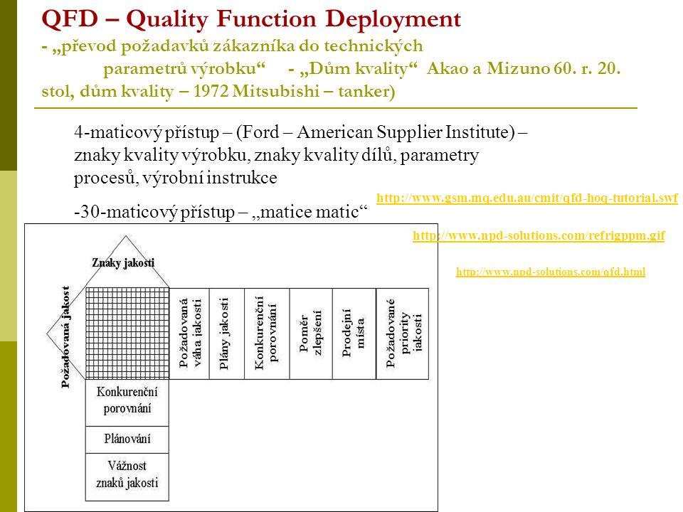 """QFD – Quality Function Deployment - """"převod požadavků zákazníka do technických parametrů výrobku - """"Dům kvality Akao a Mizuno 60. r. 20. stol, dům kvality – 1972 Mitsubishi – tanker)"""