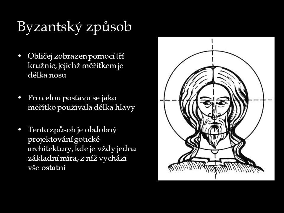 Byzantský způsob Obličej zobrazen pomocí tří kružnic, jejichž měřítkem je délka nosu. Pro celou postavu se jako měřítko používala délka hlavy.