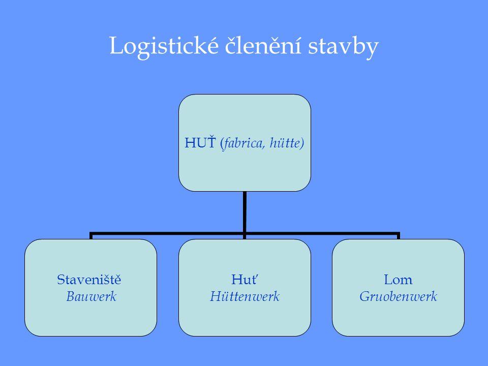 Logistické členění stavby
