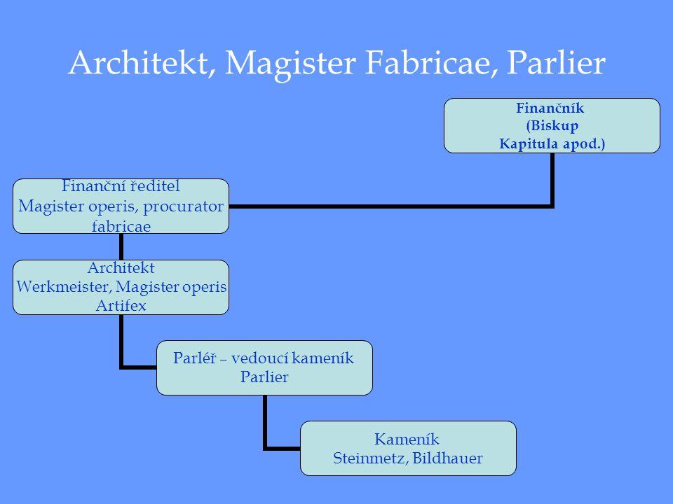 Architekt, Magister Fabricae, Parlier