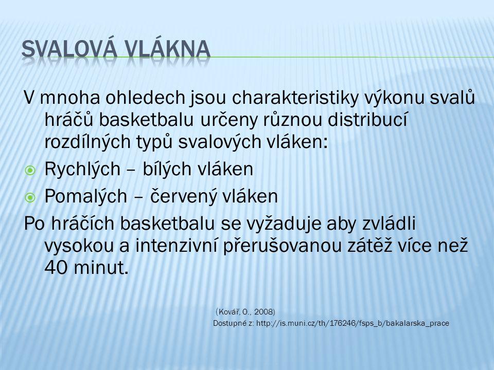 Svalová vlákna V mnoha ohledech jsou charakteristiky výkonu svalů hráčů basketbalu určeny různou distribucí rozdílných typů svalových vláken: