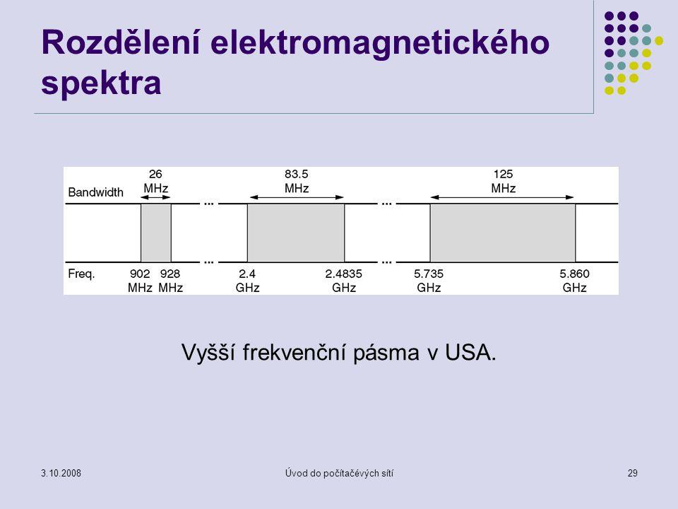 Rozdělení elektromagnetického spektra