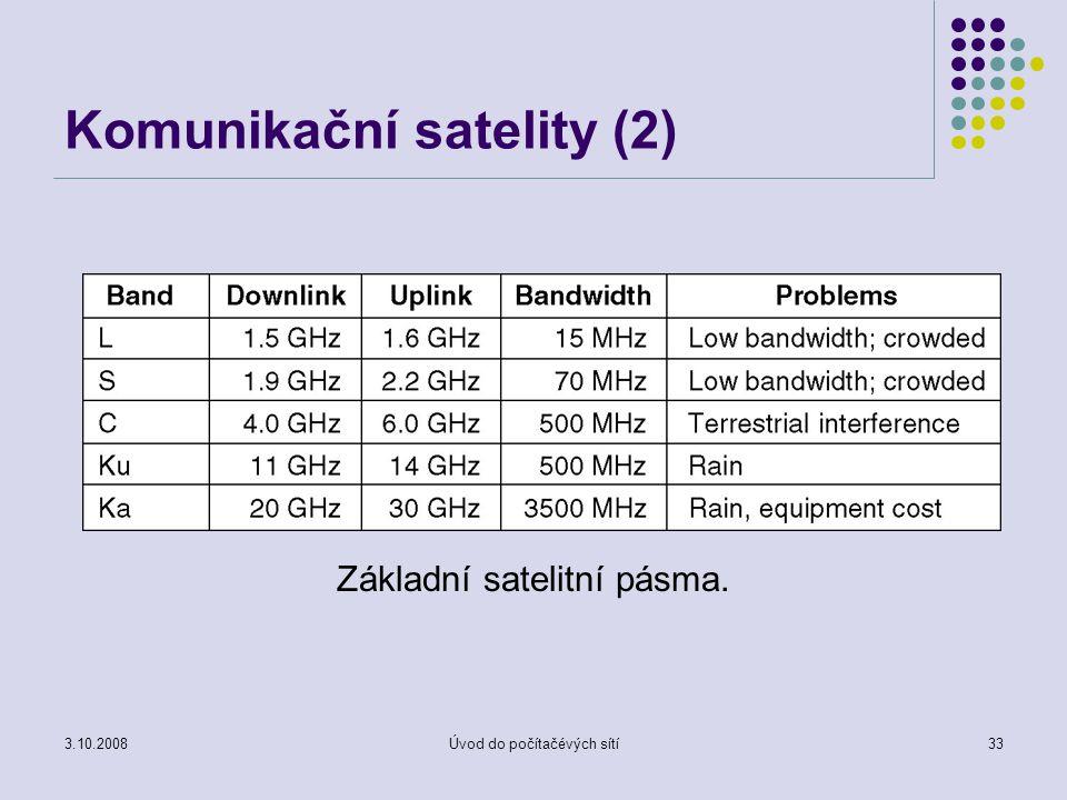 Komunikační satelity (2)