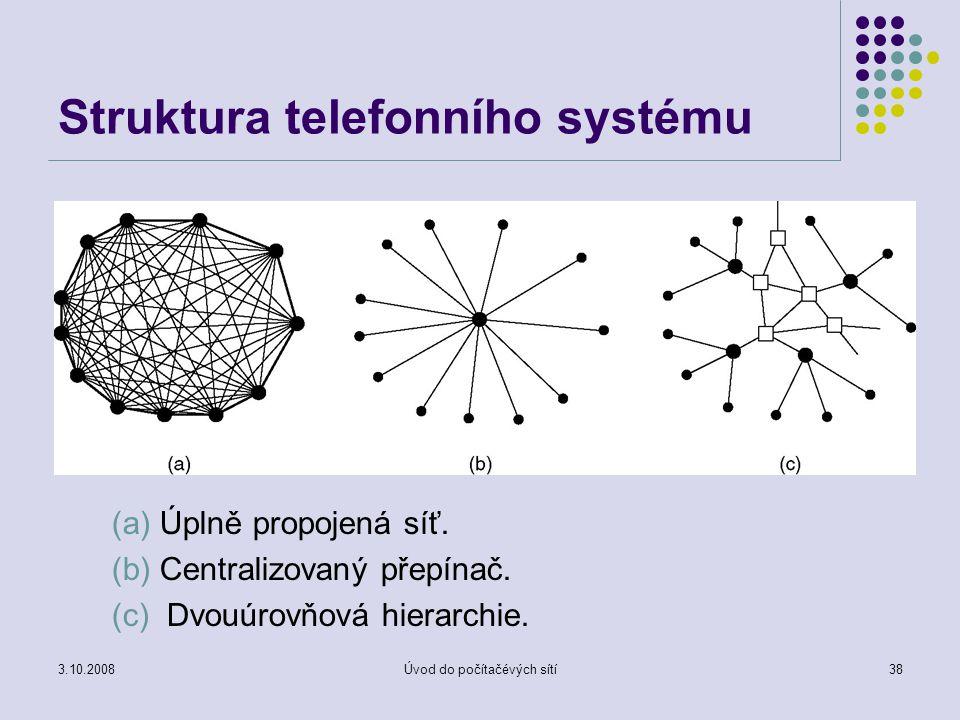 Struktura telefonního systému