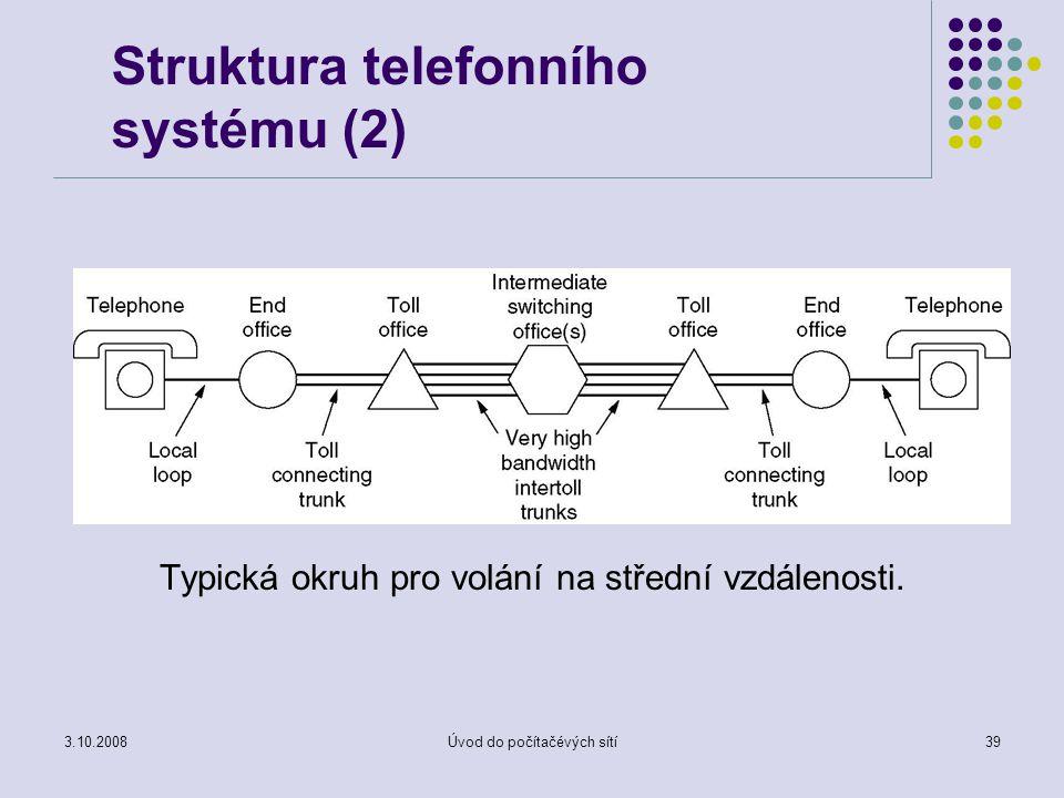 Struktura telefonního systému (2)