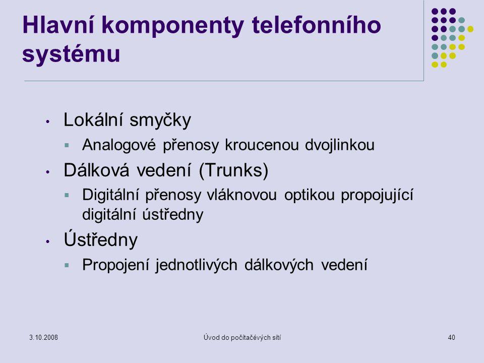 Hlavní komponenty telefonního systému