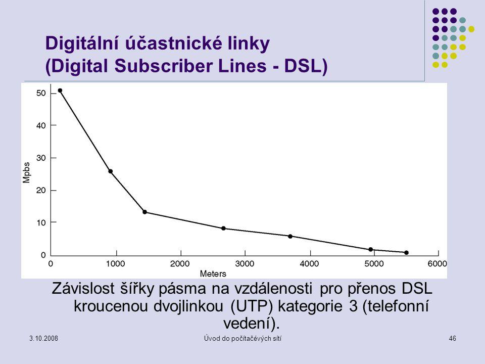 Digitální účastnické linky (Digital Subscriber Lines - DSL)