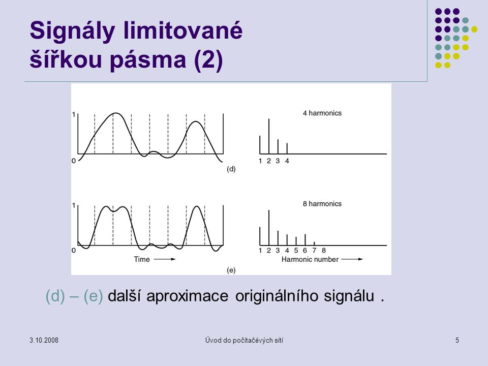 Signály limitované šířkou pásma (2)