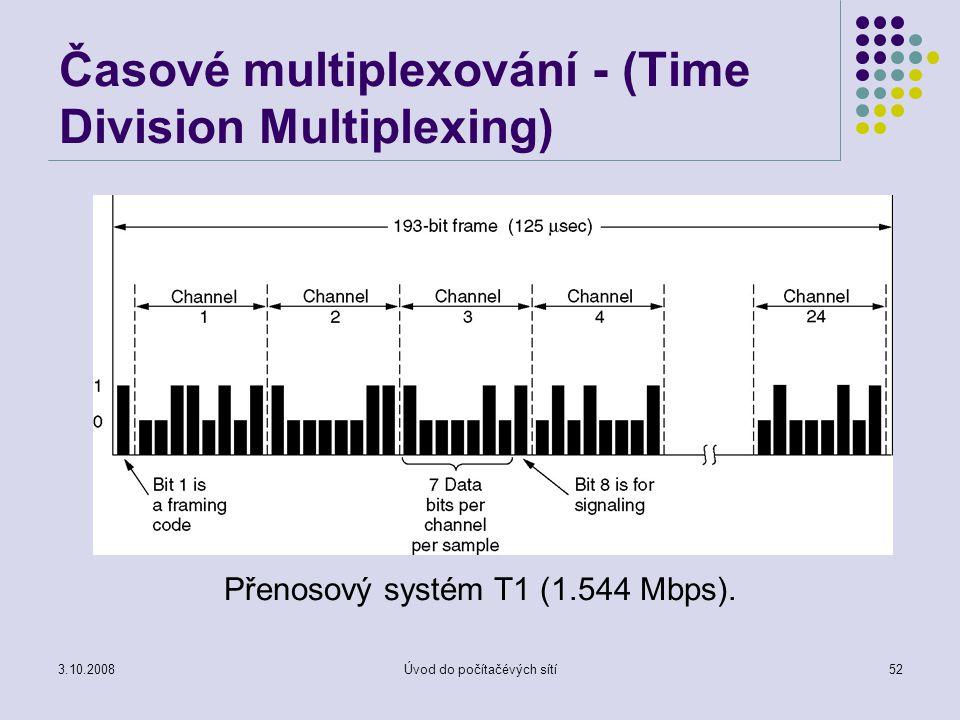 Časové multiplexování - (Time Division Multiplexing)