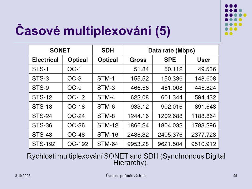 Časové multiplexování (5)