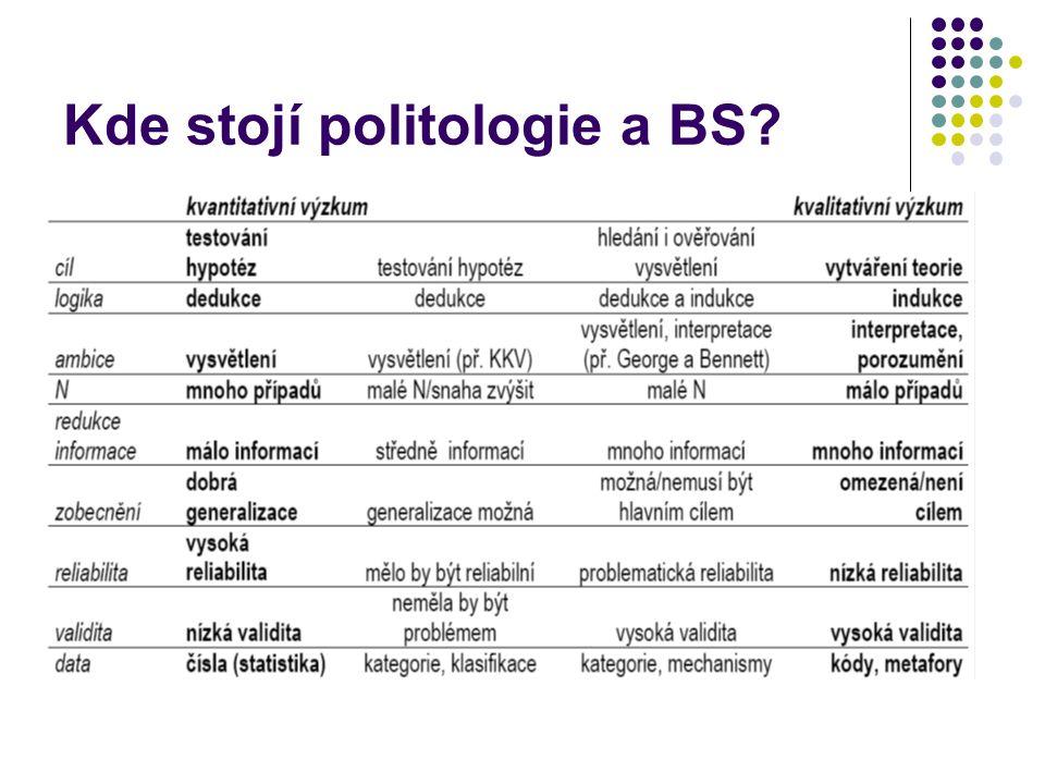 Kde stojí politologie a BS