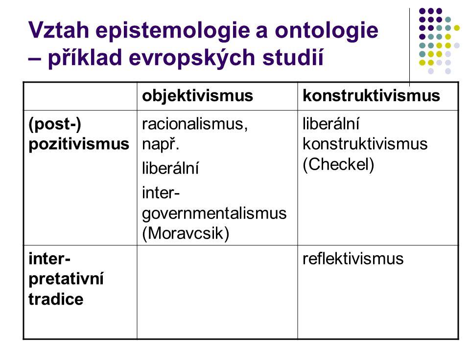 Vztah epistemologie a ontologie – příklad evropských studií