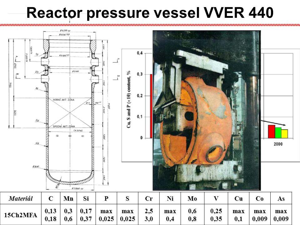 Reactor pressure vessel VVER 440