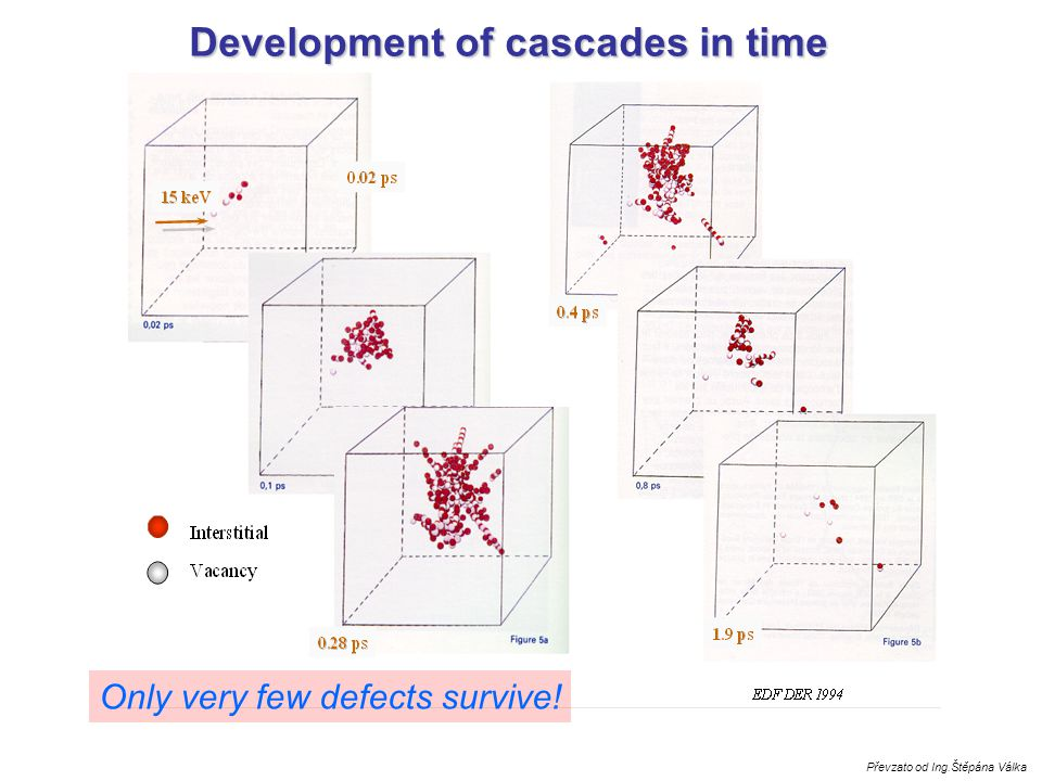 Development of cascades in time