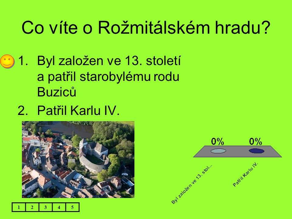 Co víte o Rožmitálském hradu