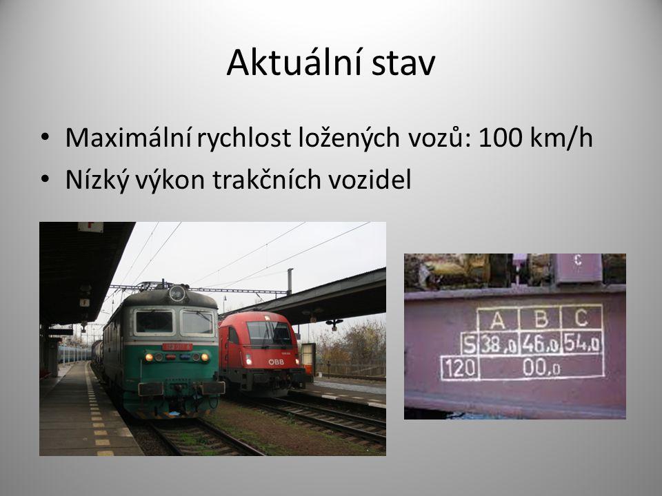 Aktuální stav Maximální rychlost ložených vozů: 100 km/h