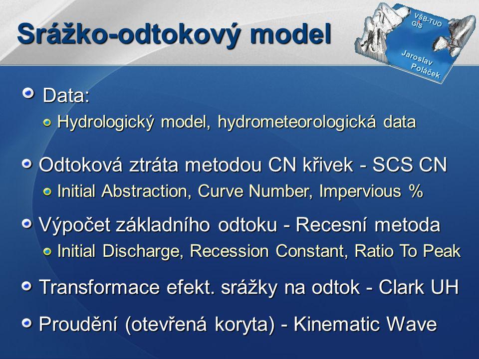 Srážko-odtokový model