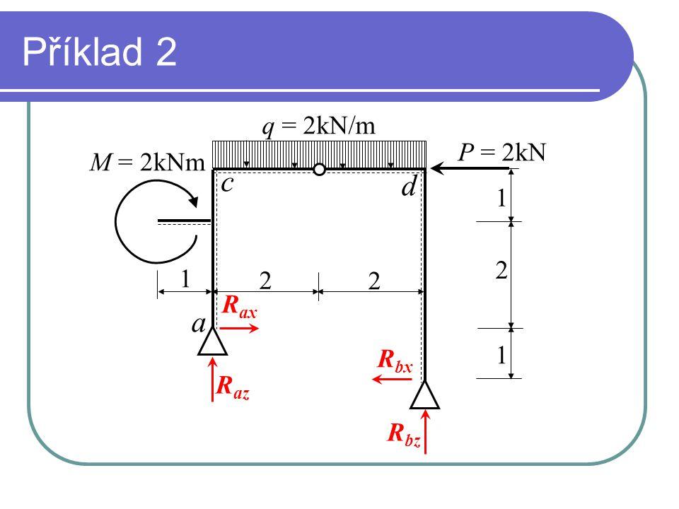 Příklad 2 q = 2kN/m P = 2kN M = 2kNm c d 1 2 1 2 2 Rax a Rbx 1 Raz Rbz