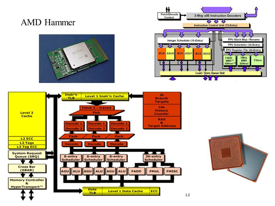 AMD Hammer