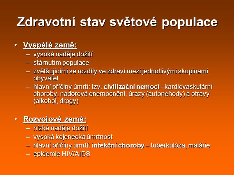 Zdravotní stav světové populace