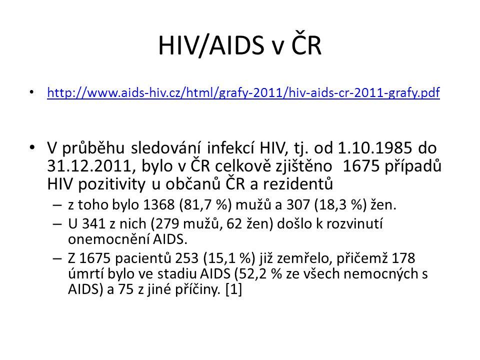 HIV/AIDS v ČR http://www.aids-hiv.cz/html/grafy-2011/hiv-aids-cr-2011-grafy.pdf.
