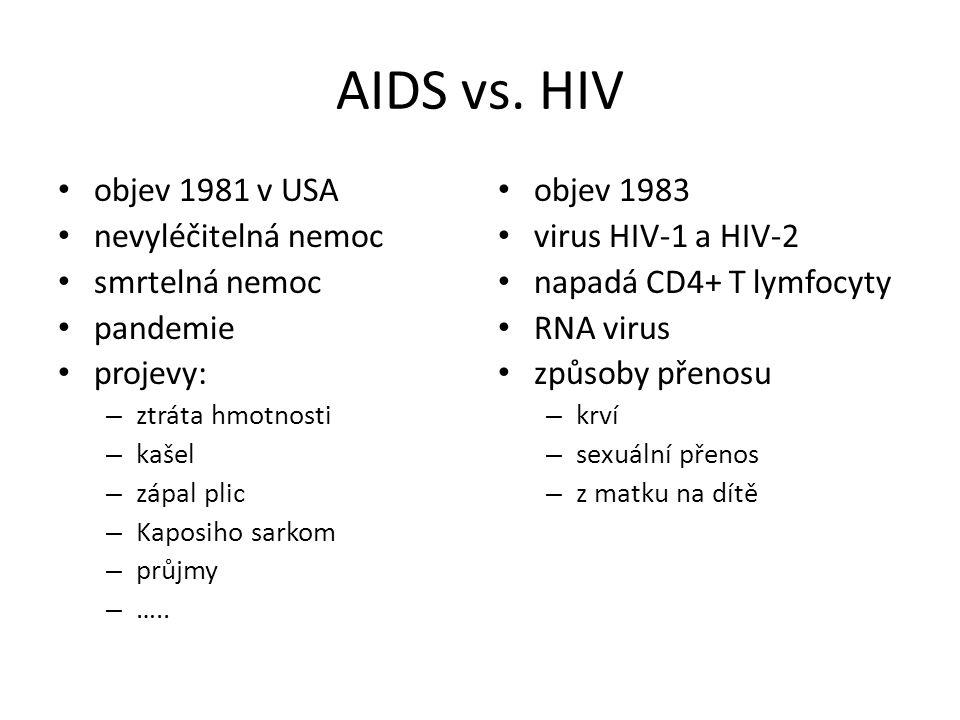 AIDS vs. HIV objev 1981 v USA nevyléčitelná nemoc smrtelná nemoc