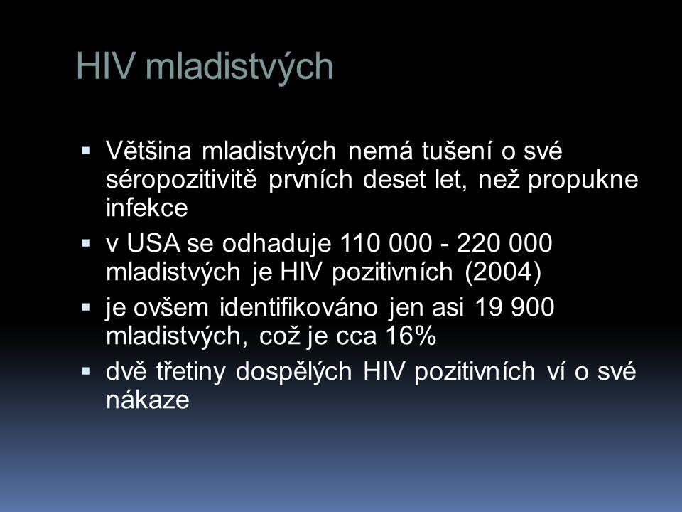 HIV mladistvých Většina mladistvých nemá tušení o své séropozitivitě prvních deset let, než propukne infekce.