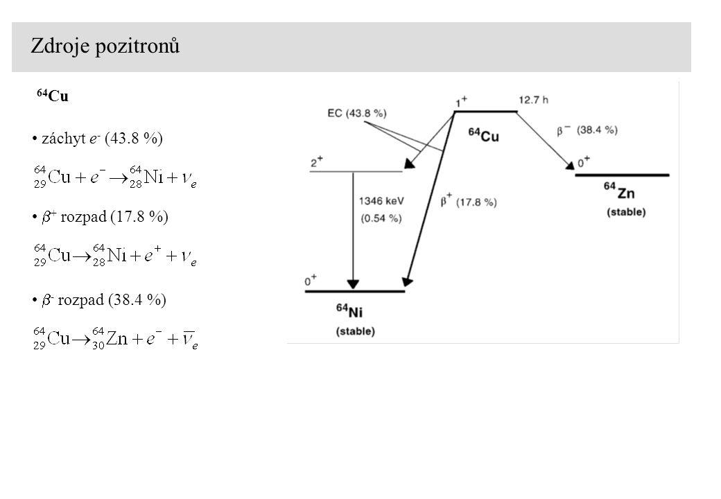 Zdroje pozitronů 64Cu záchyt e- (43.8 %) b+ rozpad (17.8 %)
