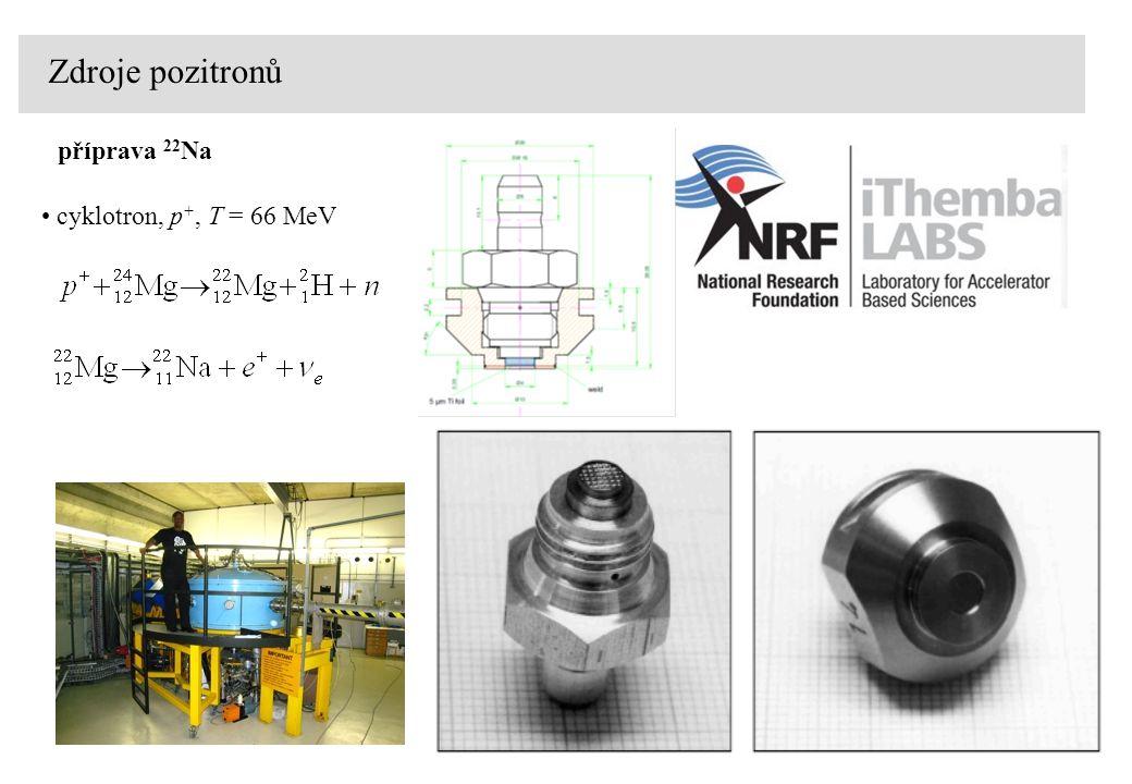 Zdroje pozitronů příprava 22Na cyklotron, p+, T = 66 MeV