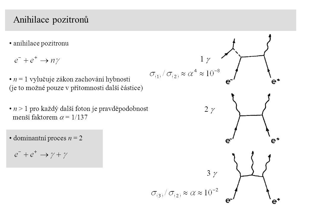 Anihilace pozitronů 1 g 2 g 3 g anihilace pozitronu