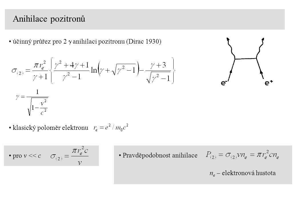 Anihilace pozitronů účinný průřez pro 2 g anihilaci pozitronu (Dirac 1930) klasický poloměr elektronu.