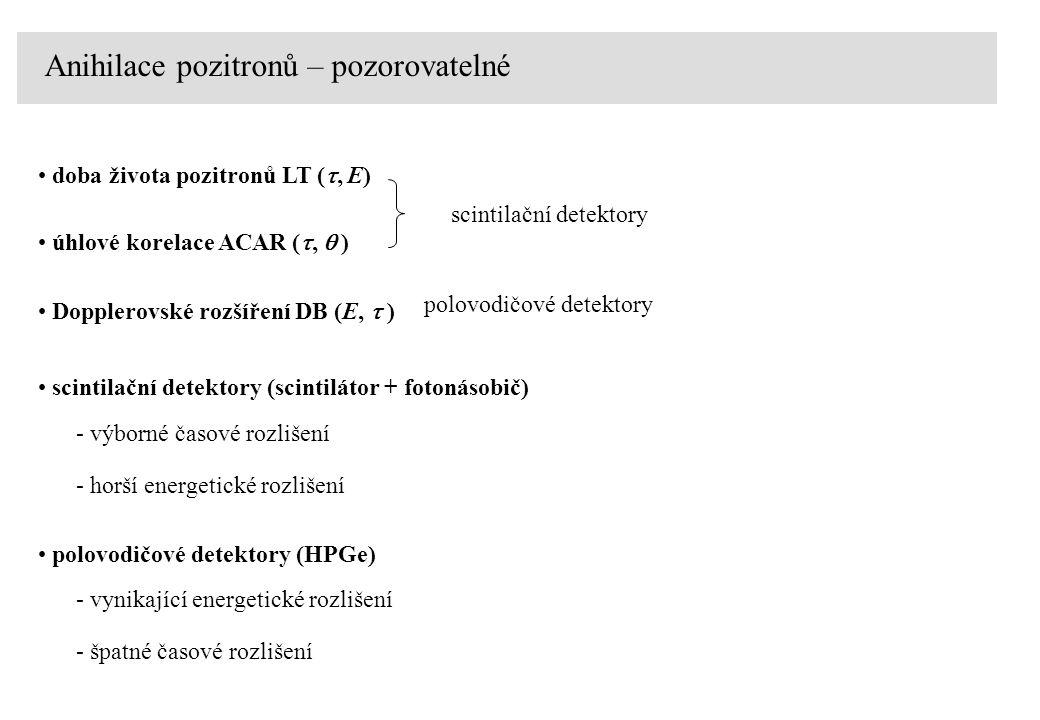 Anihilace pozitronů – pozorovatelné